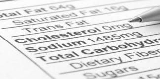 Αλλεργιογόνα – Επισήμανση Τροφίμων (Κανονισμός 1169/2011)